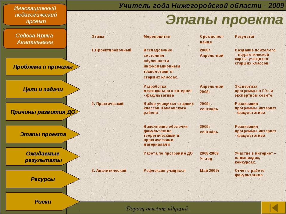 Этапы проекта Учитель года Нижегородской области - 2009 Инновационный педаго...