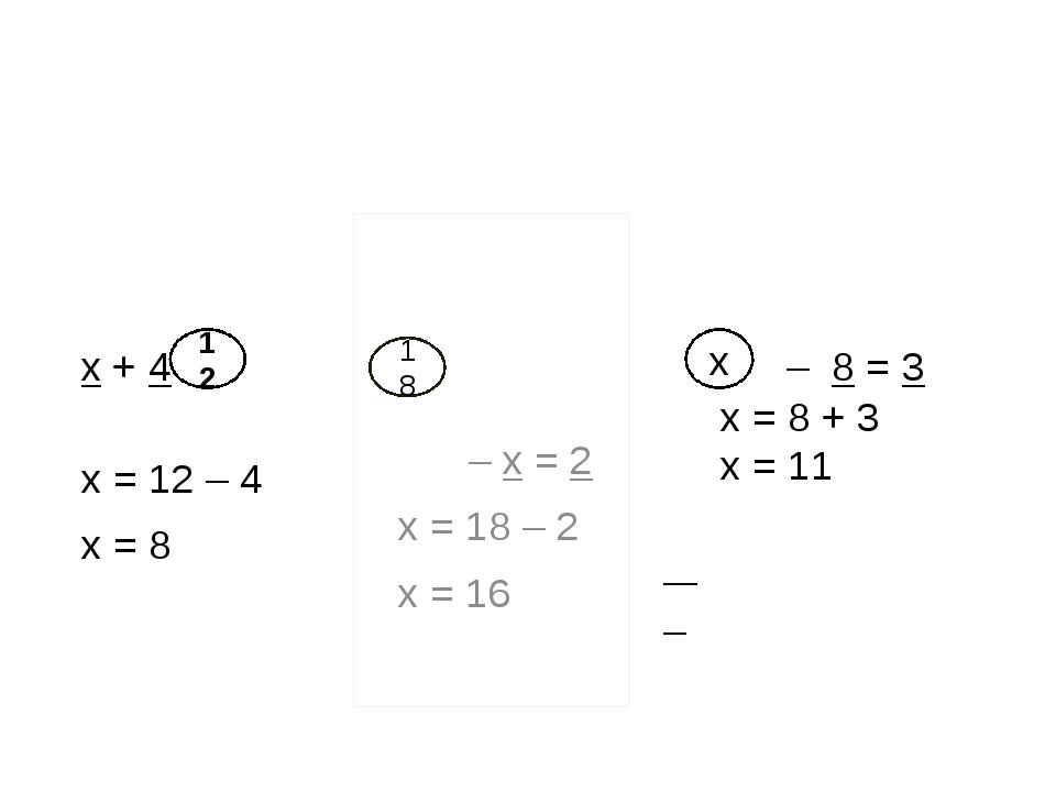 х + 4 = х = 12 – 4 х = 8 – х = 2 х = 18 – 2 х = 16 12 18 х – 8 = 3 х = 8 + 3...
