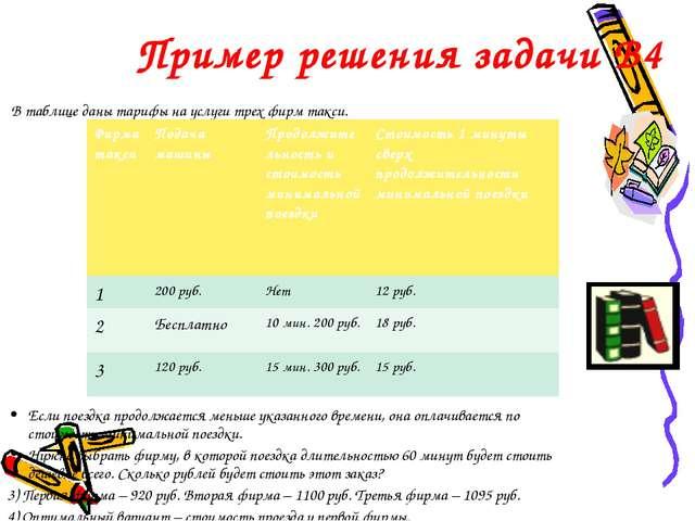 Пример решения задачи B4 В таблице даны тарифы на услуги трех фирм такси. Ес...