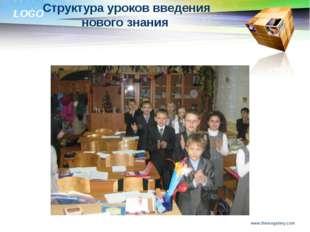 Структура уроков введения нового знания  www.themegallery.com www.themegalle