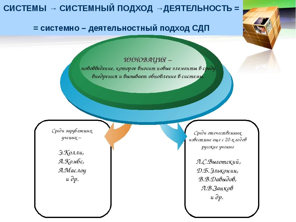 СИСТЕМЫ → СИСТЕМНЫЙ ПОДХОД →ДЕЯТЕЛЬНОСТЬ = = системно – деятельностный подход...