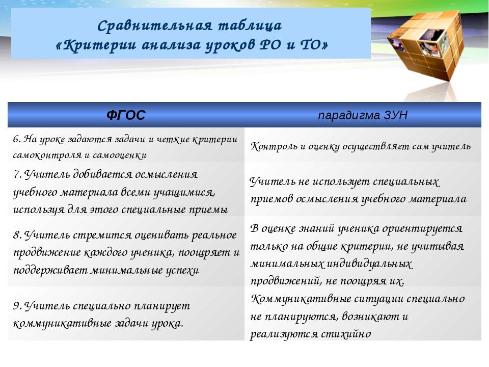 Сравнительная таблица «Критерии анализа уроков РО и ТО» ФГОСпарадигма ЗУН 6....