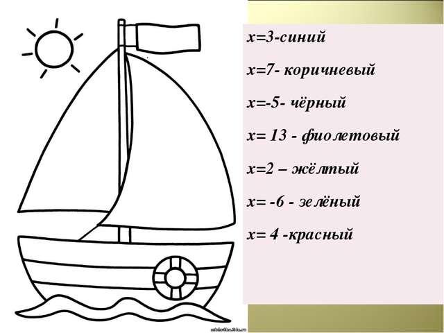 х=3-синий х=7- коричневый х=-5- чёрный х= 13 - фиолетовый х=2 – жёлтый х= -6...