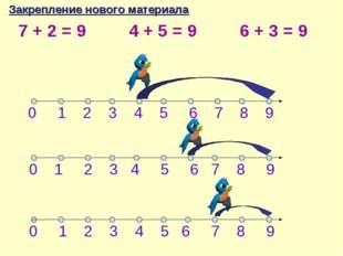 7 + 2 = 9 4 + 5 = 9 6 + 3 = 9 0 1 2 3 4 5 6 7 8 9 0 1 2 3 4 5 6 7 8 9 0 1 2 3