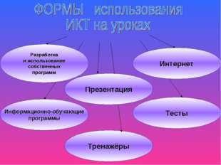 Информационно-обучающие программы Тесты Тренажёры Презентация Интернет Разраб