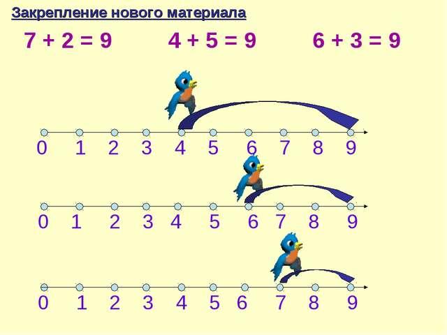 7 + 2 = 9 4 + 5 = 9 6 + 3 = 9 0 1 2 3 4 5 6 7 8 9 0 1 2 3 4 5 6 7 8 9 0 1 2 3...