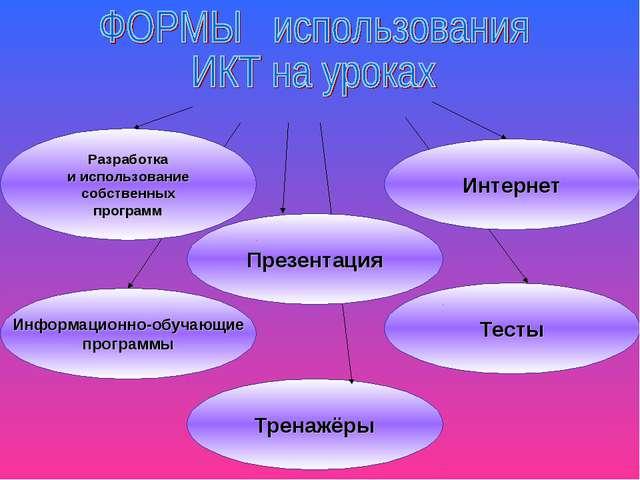 Информационно-обучающие программы Тесты Тренажёры Презентация Интернет Разраб...
