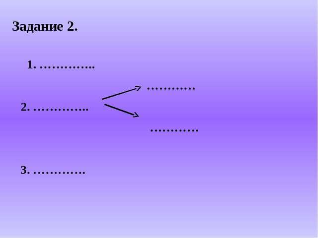 Задание 2. 1. ………….. ………… 2. ………….. ………… 3. ………….