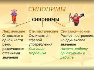 СИНОНИМЫ СИНОНИМЫ Лексические Относятся к одной части речи, различаются оттен