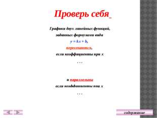Частные случаи линейной функции b = 0 k = 0 у = 4х у = -0,5х у = - 3 у = 5 Пр
