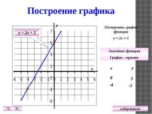 Точка пересечения графика с осью Оу y = 3 х – 2 y = - 8 x + 1 y = 7 x y = x –