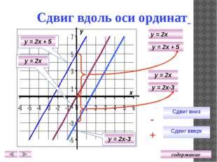 Взаимное расположение графиков у х у = 2х + 5 у = 2х у = 2х + 5 у = 2х у = 2х