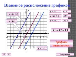 у = 0,5x + 1,5 у = 0,5x у = 0,5x - 2 Проверь себя у = - x + 3 у = 0,25x + 3 у