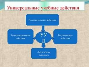 Универсальные учебные действия Регулятивные действия Коммуникативные действи