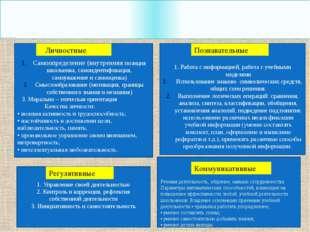 Формирование универсальных учебных действий Самоопределение (внутренняя пози