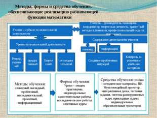 Методы, формы и средства обучения, обеспечивающие реализацию развивающей фун