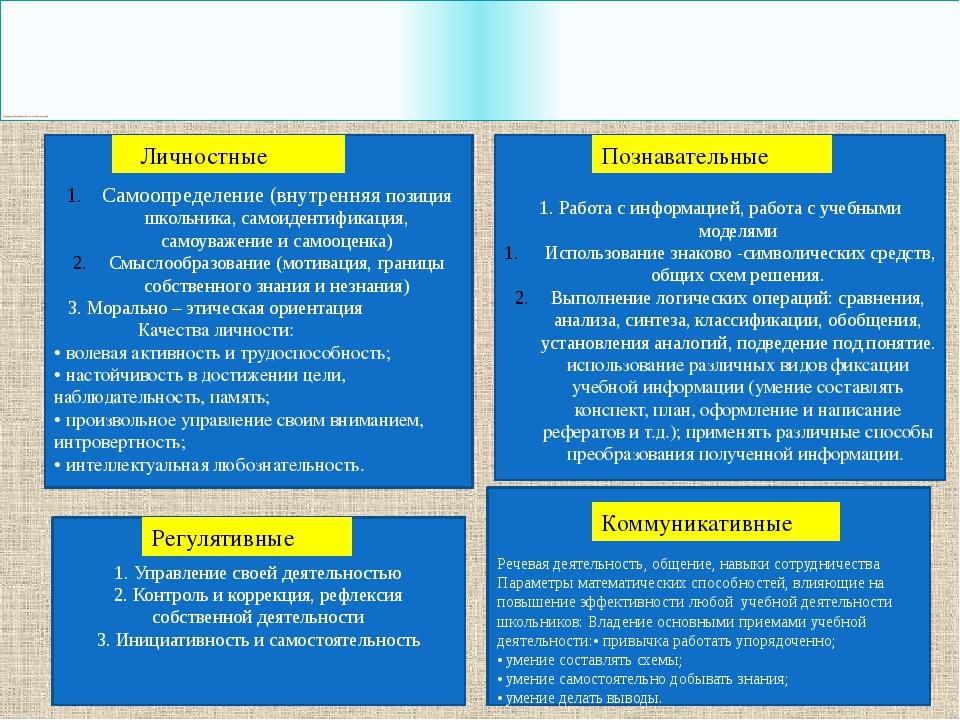 Формирование универсальных учебных действий Самоопределение (внутренняя пози...