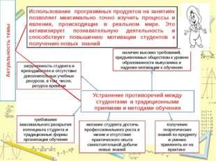 Актуальность темы Использование программных продуктов на занятиях позволяет м