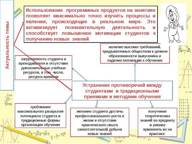 Актуальность темы Использование программных продуктов на занятиях позволяет м...