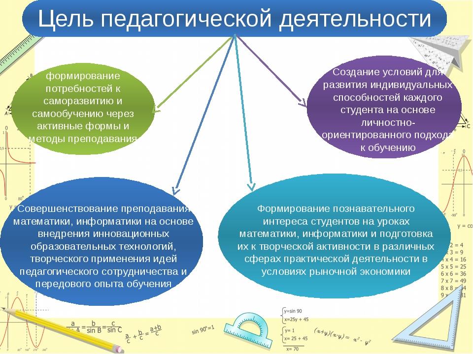 Совершенствование преподавания математики, информатики на основе внедрения и...