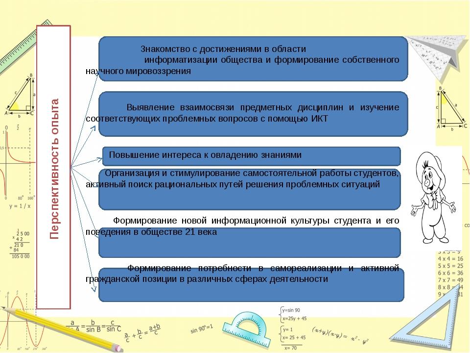 Перспективность опыта Знакомство с достижениями в области информатизации общ...