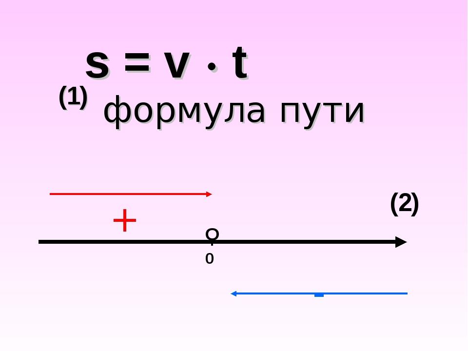 s = v · t формула пути 0 О + - (1) (2)