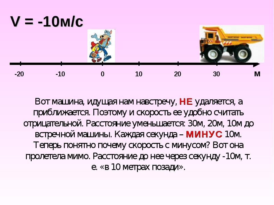 0 10 20 30 м -10 -20 V = -10м/c Вот машина, идущая нам навстречу, НЕ удаляетс...
