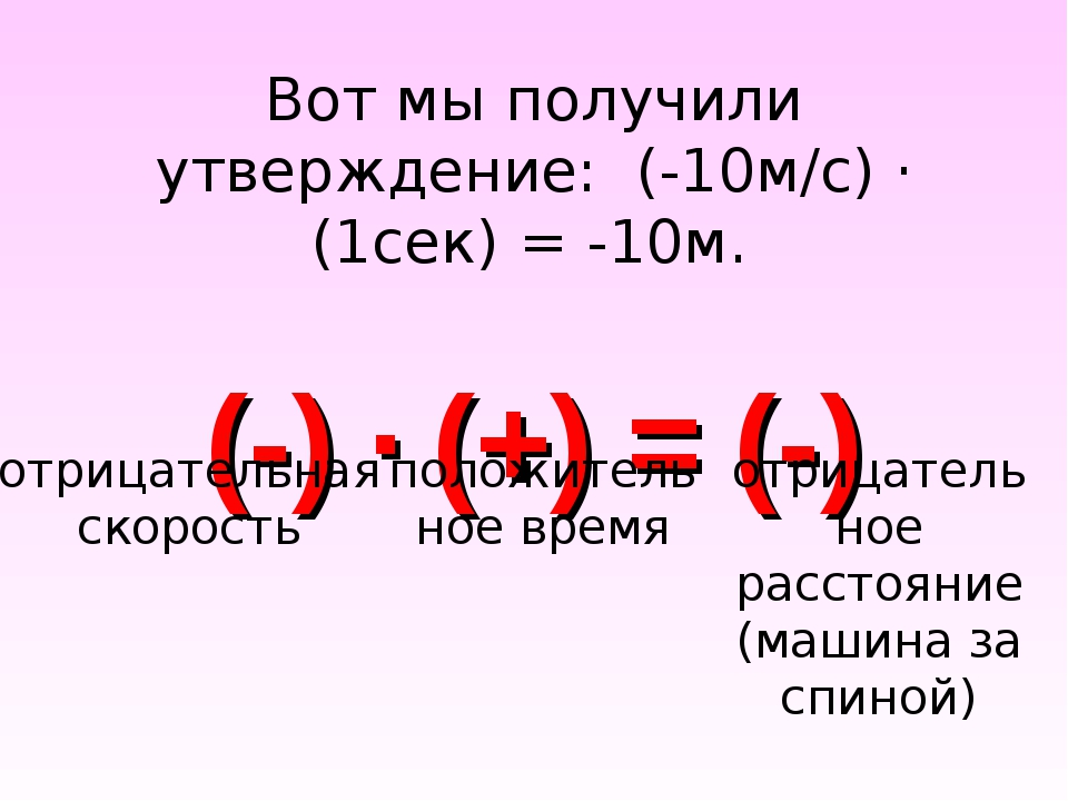 Вот мы получили утверждение: (-10м/с) · (1сек) = -10м. (-) · (+) = (-) отрица...
