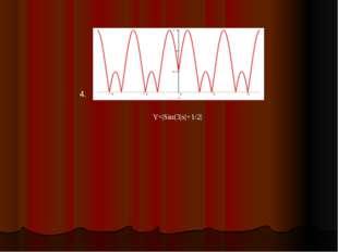 Y=|Sin(3|x|+1/2| 4.