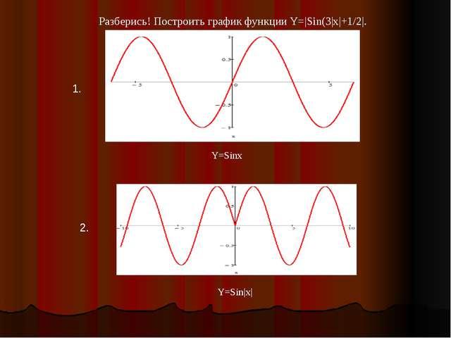 Y=Sinx Y=Sin|x| 1. 2. Разберись! Построить график функции Y=|Sin(3|x|+1/2|.