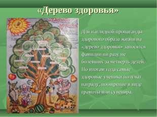 «Дерево здоровья» Для наглядной пропаганды здорового образа жизни на «дерево