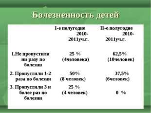 Болезненность детей I-е полугодие 2010-2011уч.г.II-е полугодие 2010- 2011уч