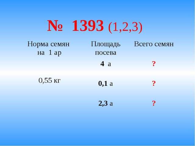 № 1393 (1,2,3) Норма семян на 1 арПлощадь посеваВсего семян 0,55 кг4 а?...