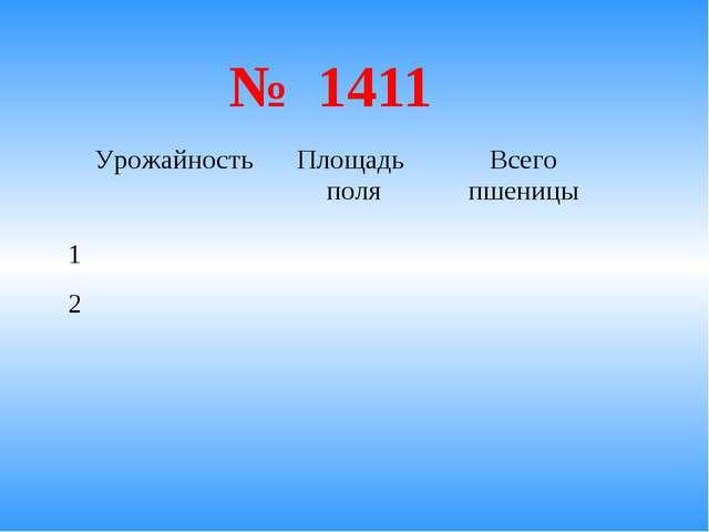 № 1411 УрожайностьПлощадь поляВсего пшеницы 1 2