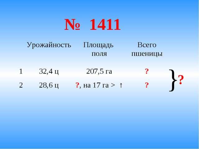 № 1411 } ? УрожайностьПлощадь поляВсего пшеницы 132,4 ц207,5 га? 228,...