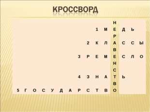 Н 1МЕДЬ Р 2КЛАССЫ В 3РЕМЕСЛО Н С 4ЗН