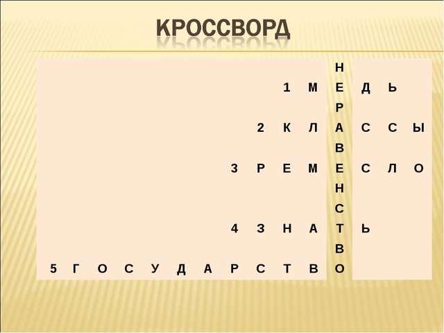 Н 1МЕДЬ Р 2КЛАССЫ В 3РЕМЕСЛО Н С 4ЗН...