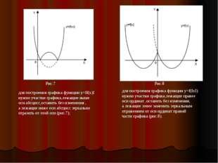 Рис.7 для построения графика функции y=If(x)I нужно участки графика,лежащие в