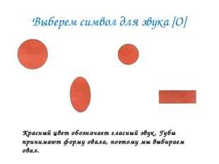 Выберем символ для звука [О] Красный цвет обозначает гласный звук. Губы прини