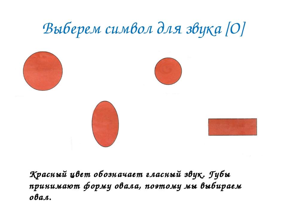 Выберем символ для звука [О] Красный цвет обозначает гласный звук. Губы прини...