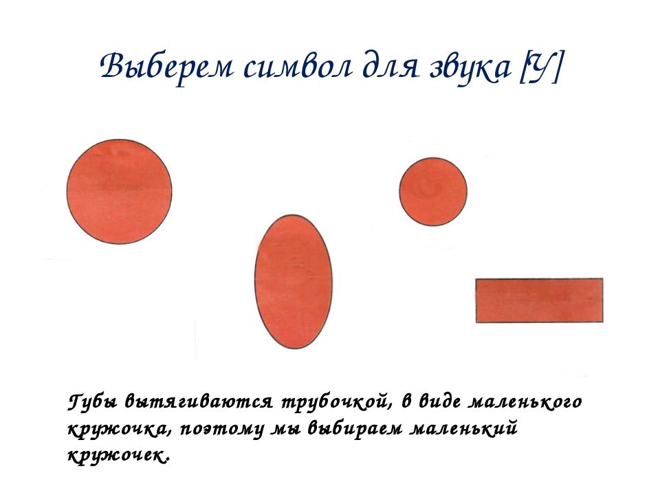 Выберем символ для звука [У] Губы вытягиваются трубочкой, в виде маленького к...