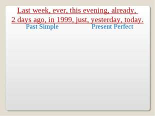 Last week, ever, this evening, already, 2 days ago, in 1999, just, yesterday,