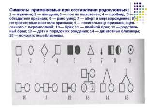 Символы, применяемые при составлении родословных: 1 — мужчина; 2 — женщина; 3