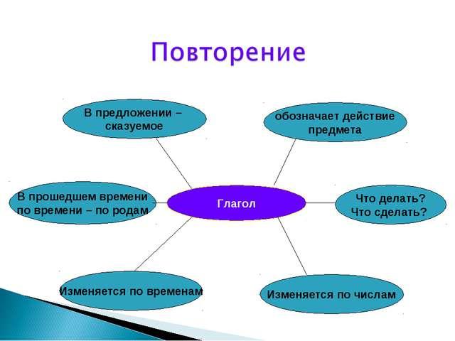Глагол В предложении – сказуемое обозначает действие предмета Что делать? Что...