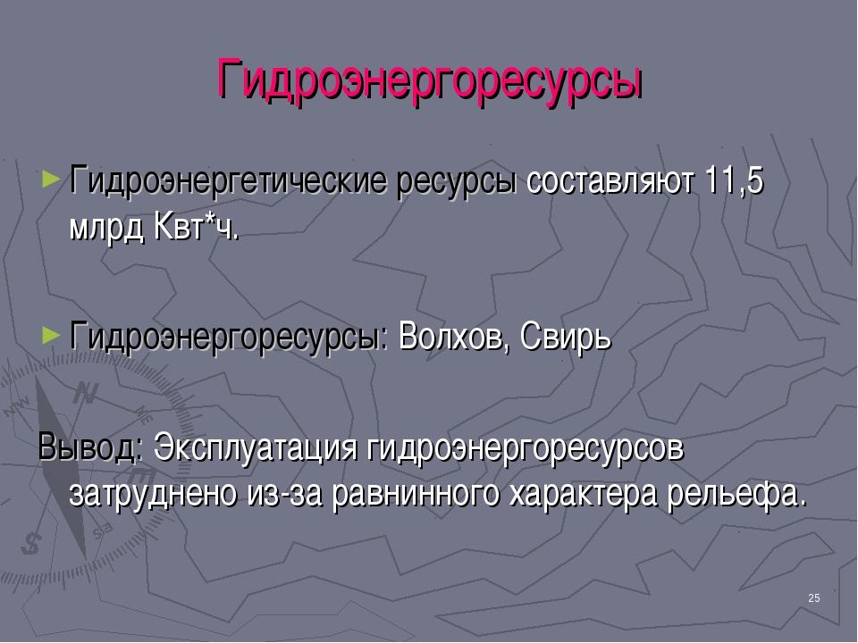 * Гидроэнергоресурсы Гидроэнергетические ресурсы составляют 11,5 млрд Квт*ч....