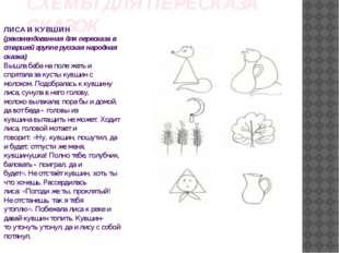 СХЕМЫ ДЛЯ ПЕРЕСКАЗА СКАЗОК ЛИСА И КУВШИН (рекомендованная для пересказа в ста
