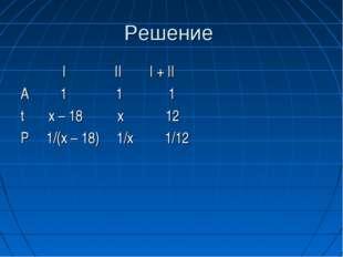 Решение I II I + II A 1 1 1 t x – 18 x 12 P 1/(x – 18) 1/x 1/12