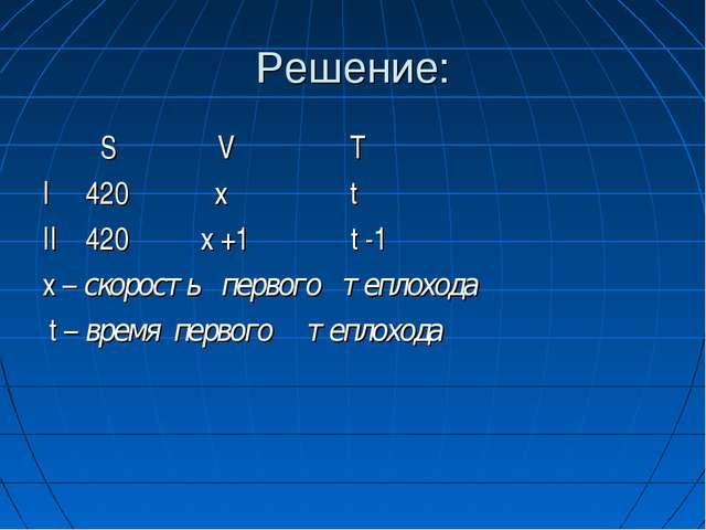 Решение:  S V T I 420 x t II 420 x +1 t -1 x – скорость первого теплохода t...