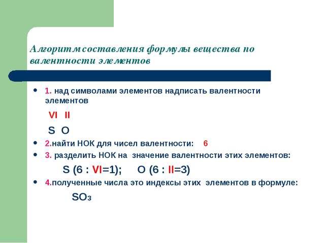 Алгоритм составления формулы вещества по валентности элементов 1. над символа...
