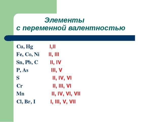 Элементы с переменной валентностью Cu, Hg I,II Fe, Co, Ni II, III Sn, Pb, C...